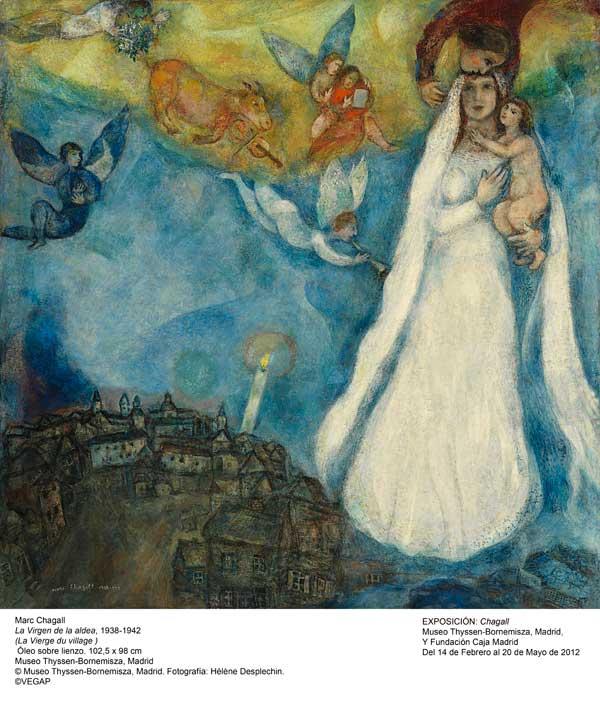 El Cuentista en el Tejado, cuentos en el Museo Thyssen-Bornemisza
